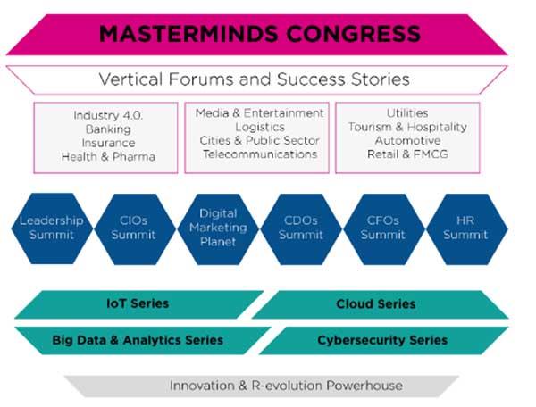 mastermind congress-600