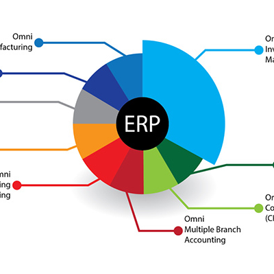 omniaccounts - ERP omniaccounts - ERP software system